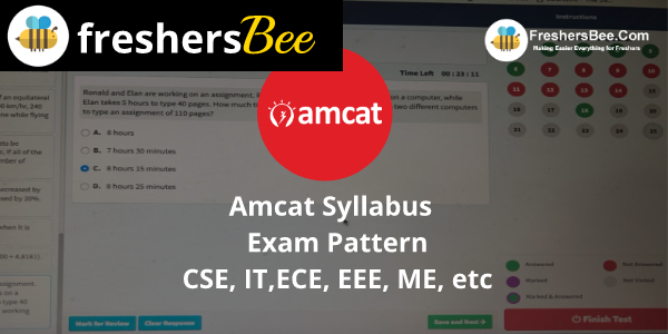 Amcat Syllabus and Exam Pattern